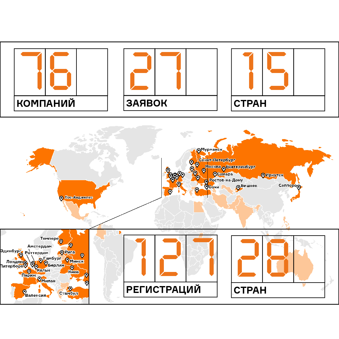 За право поработать с наследием ЧМ-2018 поборются 76 компаний из 15 стран